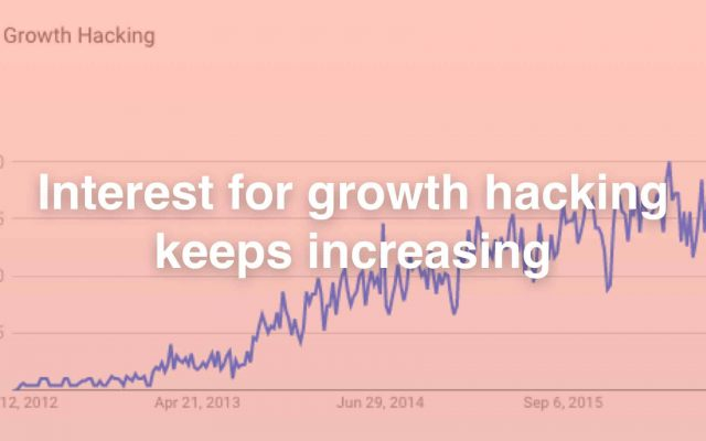 The interest for growth hacking keeps increasing